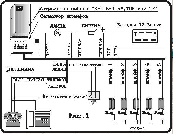 Подключение датчика движения к устройствам эритея.